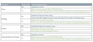Provider Resources: COVID-19 1